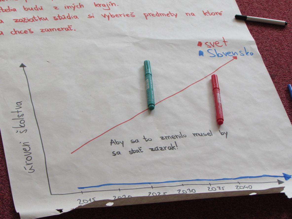Keď sme sa v kampani Chceme vedieť viac na workshopoch pred pár rokmi pýtali školákov na budúcnosť vzdelávania na Slovensku, zďaleka nie všetci mali ružové okuliare. Súčasní školáci majú jasno v tom, ako by mal vyzerať správny učiteľ | Foto – chcemevedietviac.sk